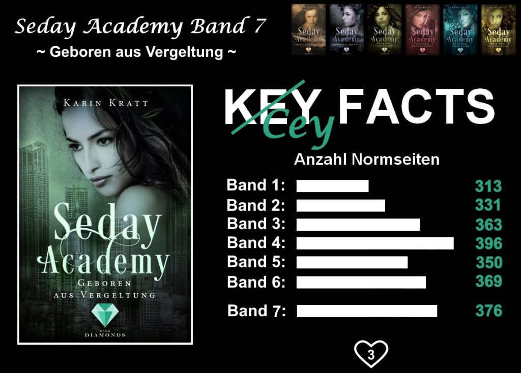 3. Cey/Key Facts Band 7