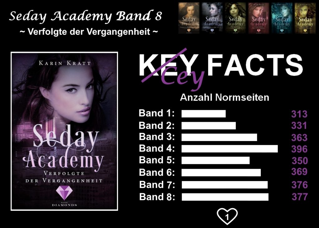 1. Cey Facts Band 8
